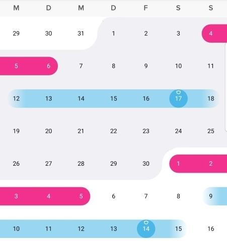 Zyklus-Tracking der Menstruation