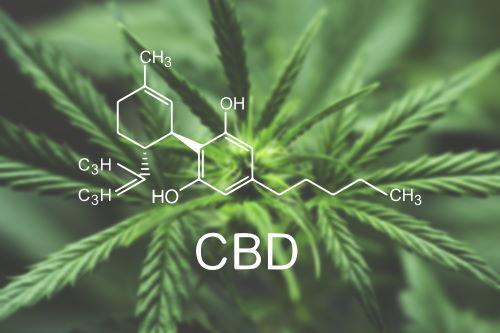 Chemische Formel für Cannabidiol
